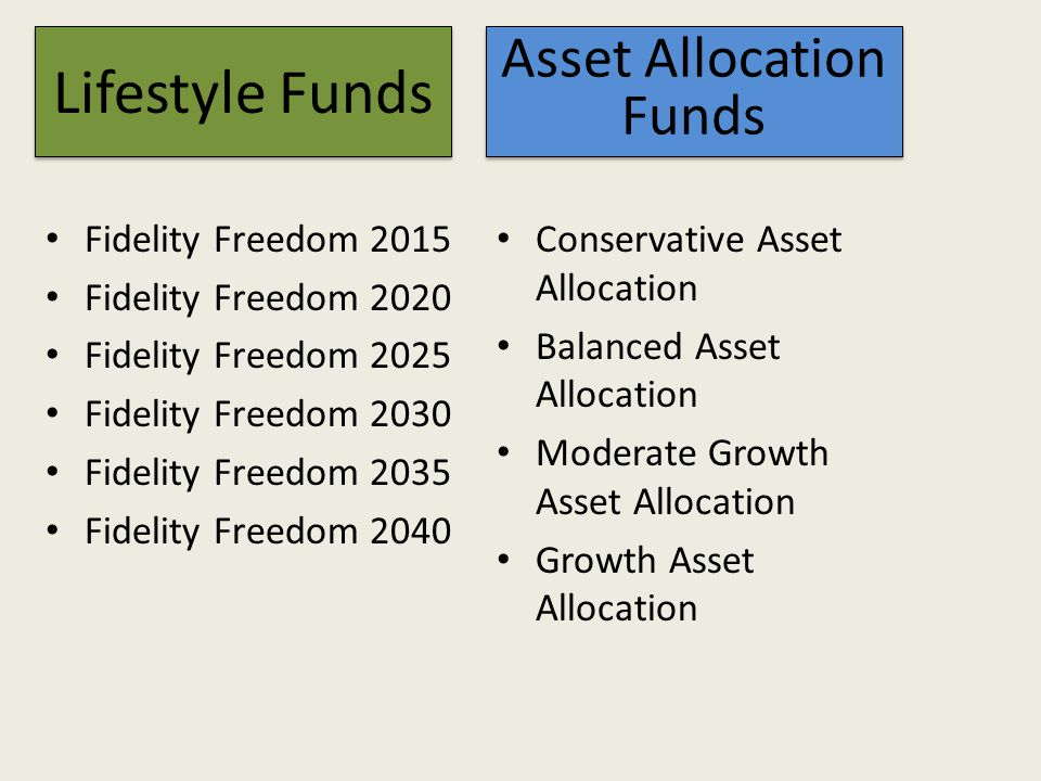 Lifestyle Funds Fidelity Freedom 2015 Fidelity Freedom 2020 Fidelity Freedom 2025 Fidelity Freedom 2030 Fidelity Freedom 2035 Fidelity Freedom 2040 Asset Allocation Funds Conservative Asset Allocation Balanced Asset Allocation Moderate Growth Asset Allocation Growth Asset Allocation