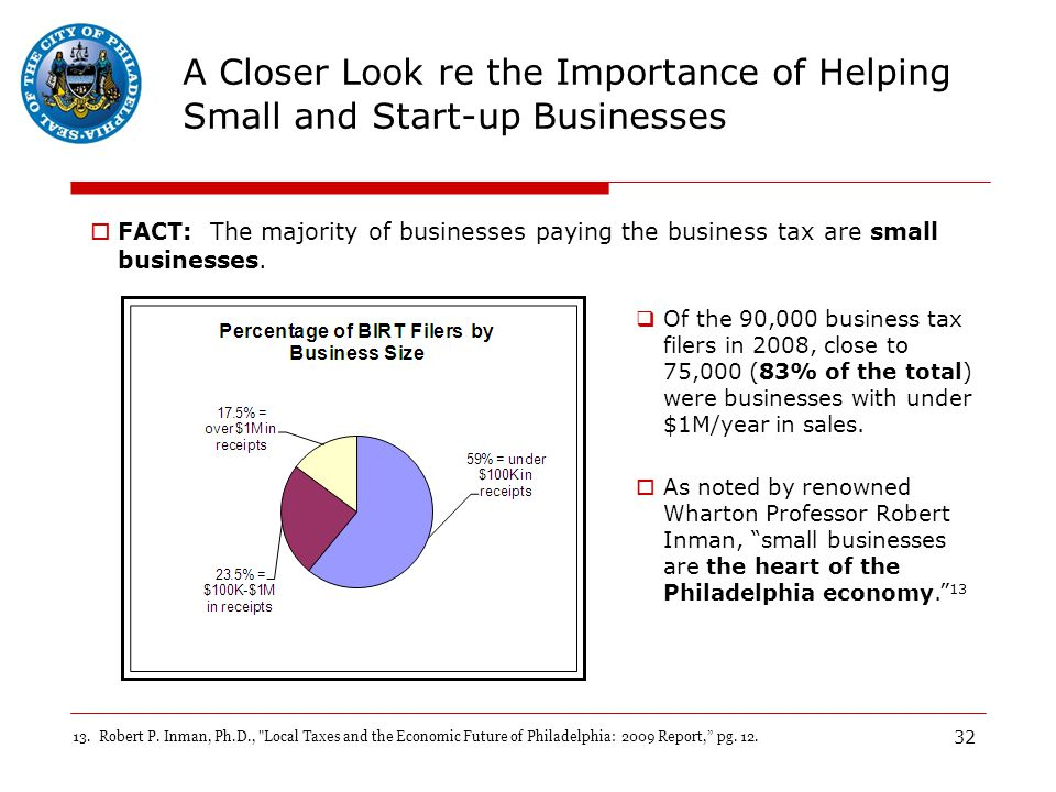 32 A Closer Look re the Importance of Helping Small and Start-up Businesses  Of the 90,000 business tax filers in 2008, close to 75,000 (83% of the total) were businesses with under $1M/year in sales.