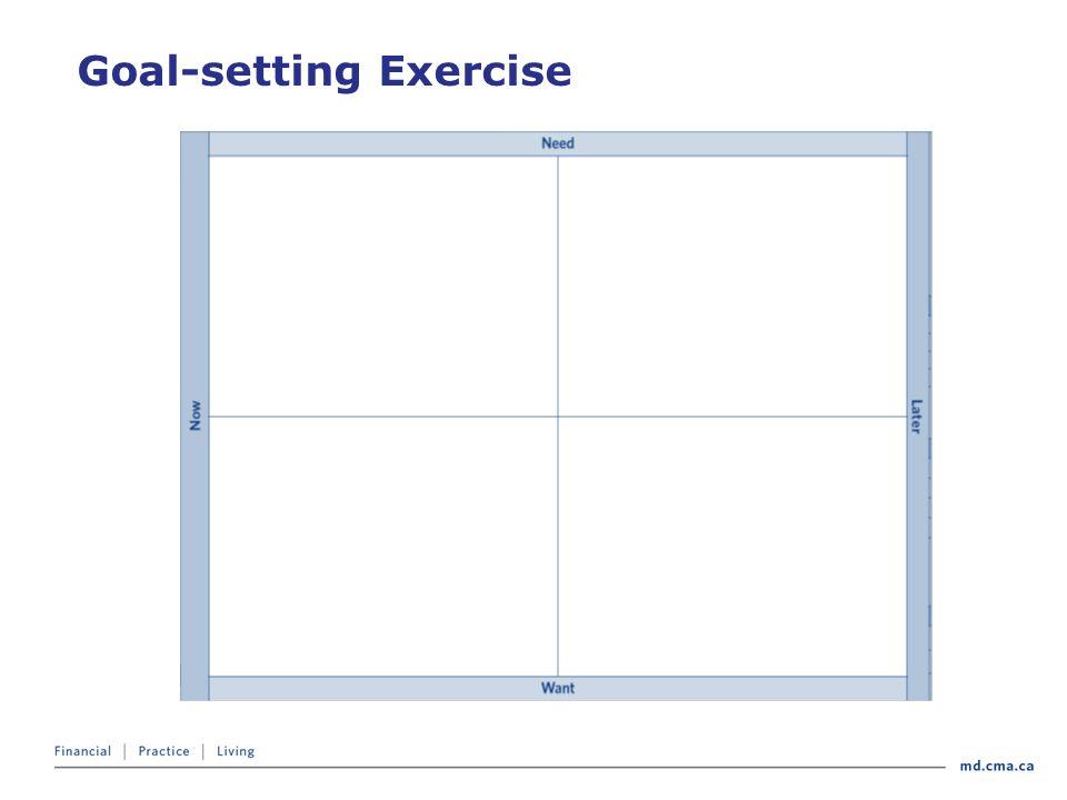 Goal-setting Exercise