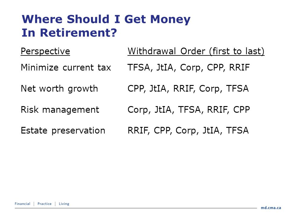 Where Should I Get Money In Retirement.