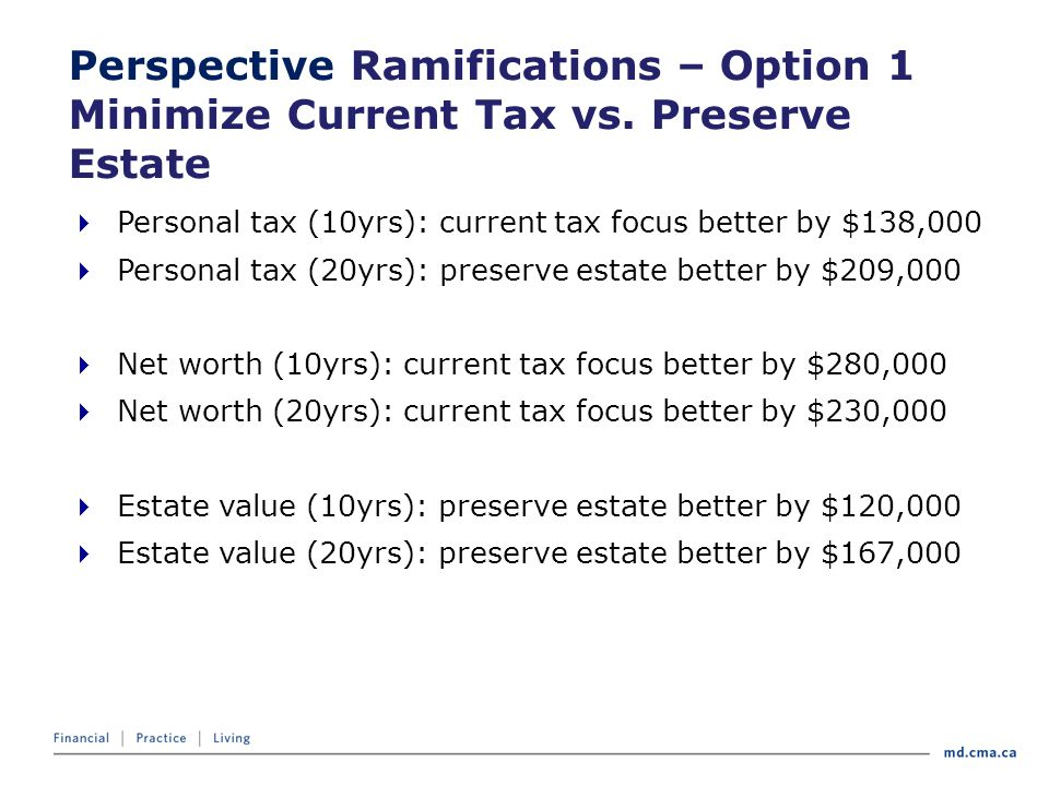 Perspective Ramifications – Option 1 Minimize Current Tax vs.