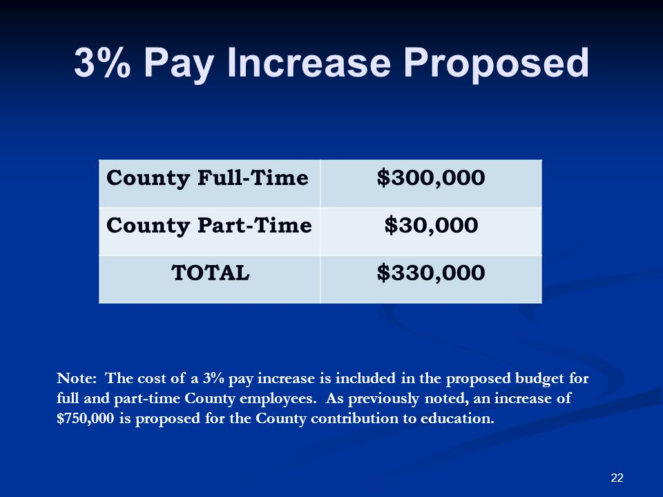 22 3% Pay Increase Proposed County Full-Time$300,000 County Part-Time$30,000 TOTAL$330,000 Note: The cost of a 3% pay increase is included in the proposed budget for full and part-time County employees.