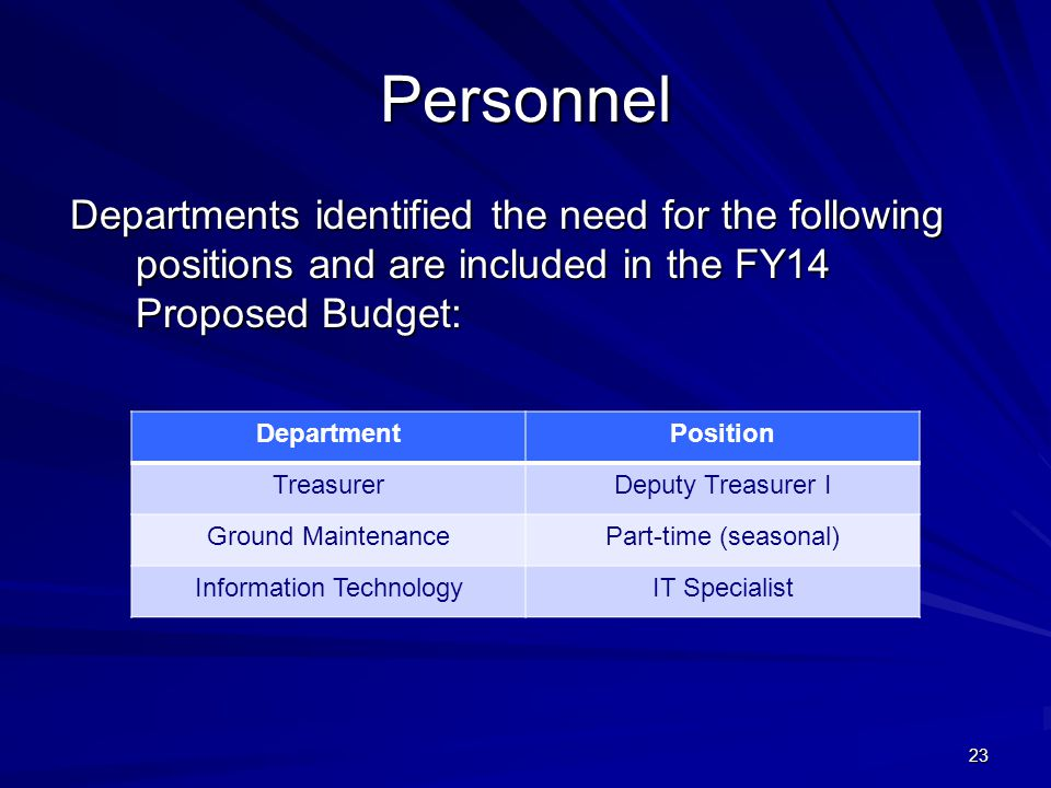 23 Personnel Departments identified the need for the following positions and are included in the FY14 Proposed Budget: DepartmentPosition TreasurerDeputy Treasurer I Ground MaintenancePart-time (seasonal) Information TechnologyIT Specialist