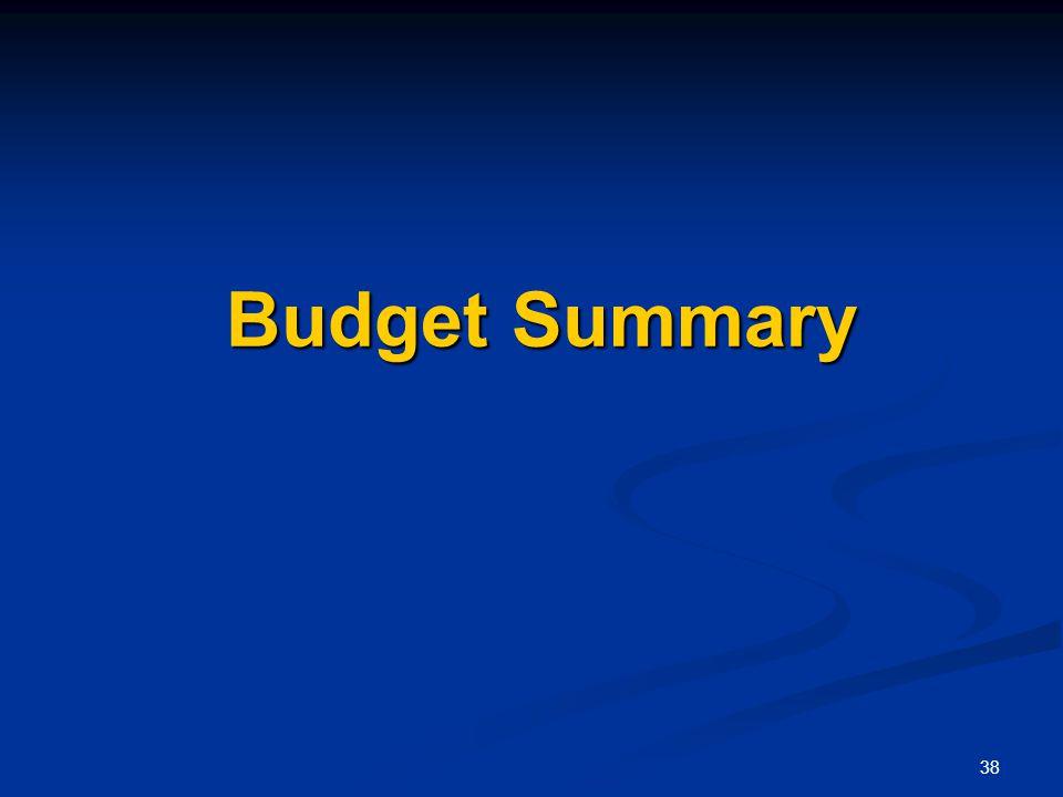 38 Budget Summary Budget Summary