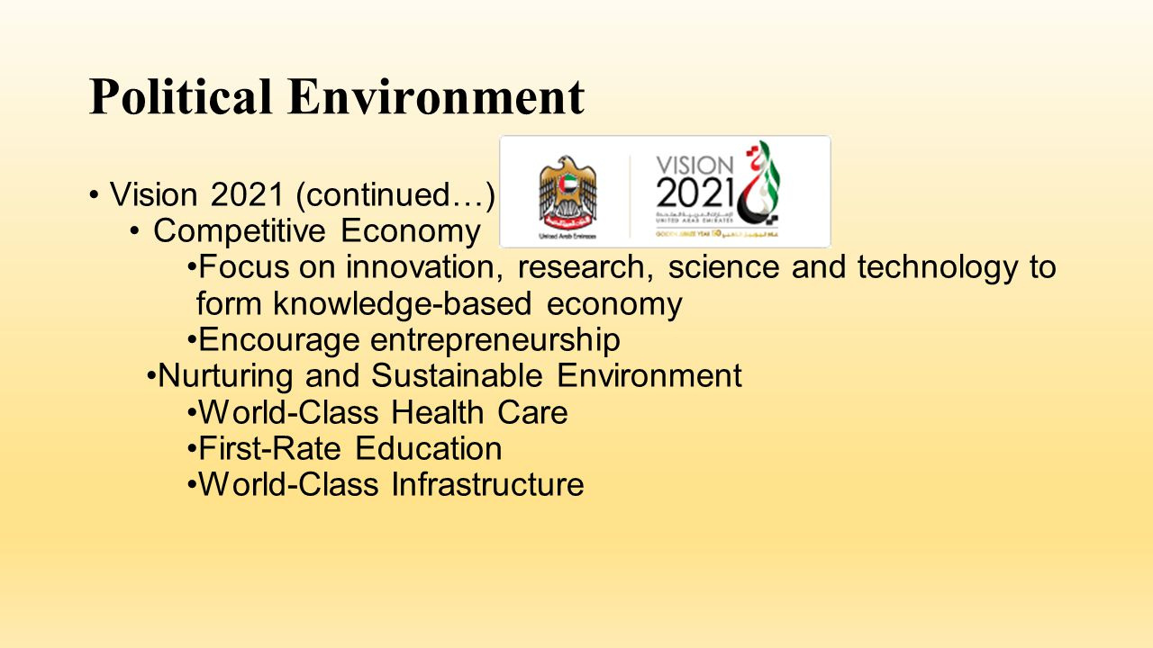 Political Environment Vision 2021 (continued…) Competitive Economy Focus on innovation, research, science and technology to form knowledge-based economy Encourage entrepreneurship Nurturing and Sustainable Environment World-Class Health Care First-Rate Education World-Class Infrastructure