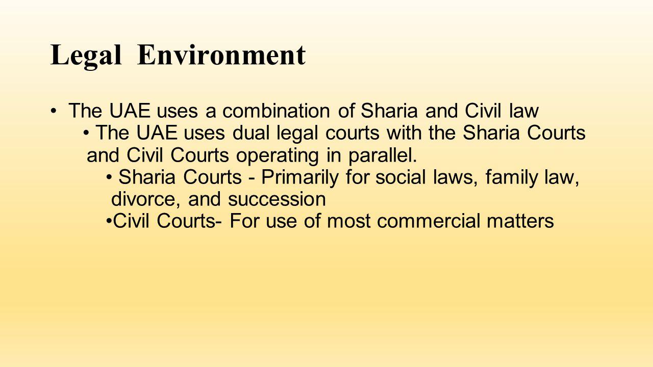 References Cultural: Living in Dubai - Dubai Expats Guide.