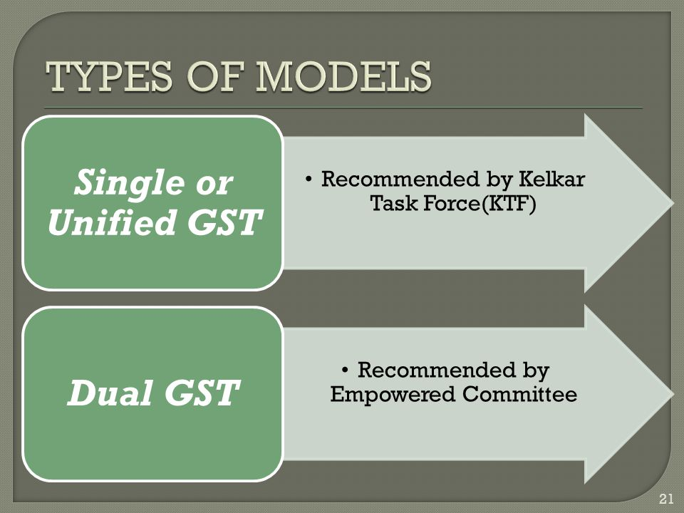 Recommended by Kelkar Task Force(KTF) Single or Unified GST Recommended by Empowered Committee Dual GST 21