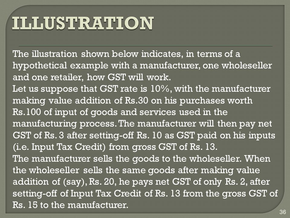 The illustration shown below indicates, in terms of a hypothetical example with a manufacturer, one wholeseller and one retailer, how GST will work.