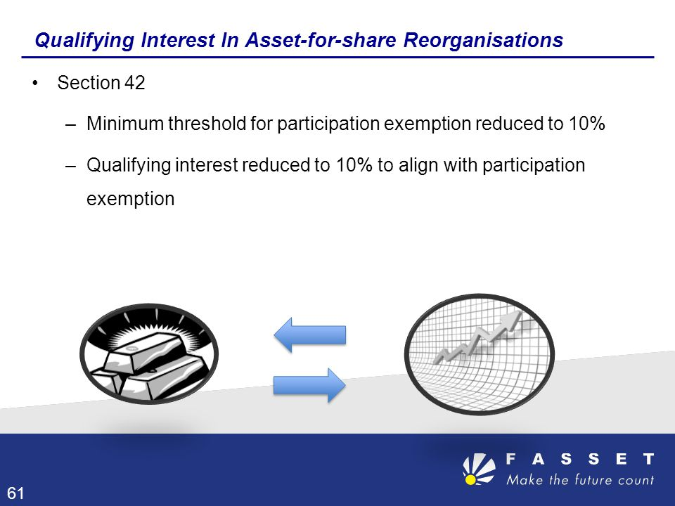 Qualifying Interest In Asset-for-share Reorganisations Section 42 –Minimum threshold for participation exemption reduced to 10% –Qualifying interest r