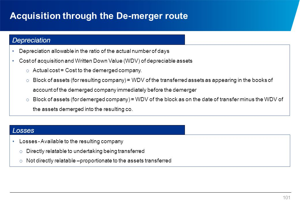 Acquisition through the De-merger route 101 Depreciation allowable in the ratio of the actual number of days Cost of acquisition and Written Down Valu