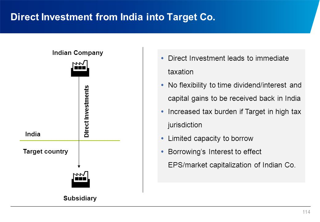 Direct Investment from India into Target Co. 114  Direct Investment leads to immediate taxation  No flexibility to time dividend/interest and capita
