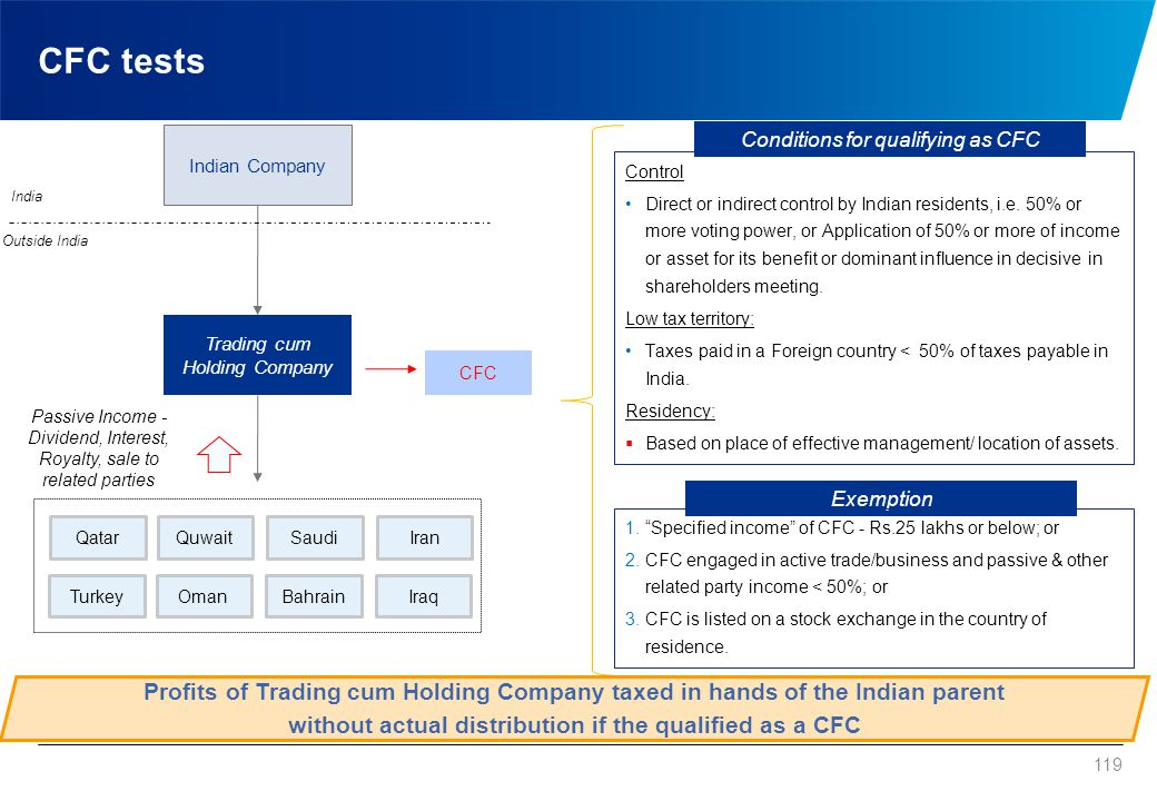 CFC tests 119 CFC Conditions for qualifying as CFC Control Direct or indirect control by Indian residents, i.e. 50% or more voting power, or Applicati