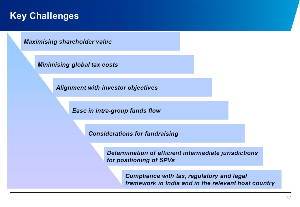 Key Challenges 12 Maximising shareholder value Minimising global tax costs Alignment with investor objectives Ease in intra-group funds flow Determina