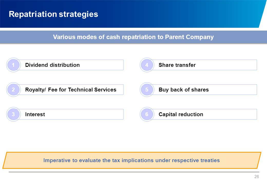 26 Repatriation strategies Dividend distribution 1 Royalty/ Fee for Technical Services 2 Interest 3 Share transfer 4 Buy back of shares 5 Capital redu
