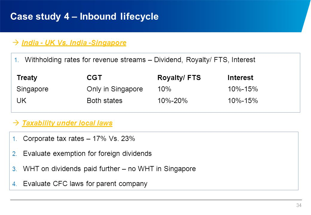 34  India - UK Vs. India -Singapore 1. Withholding rates for revenue streams – Dividend, Royalty/ FTS, Interest TreatyCGTRoyalty/ FTSInterest Singapo