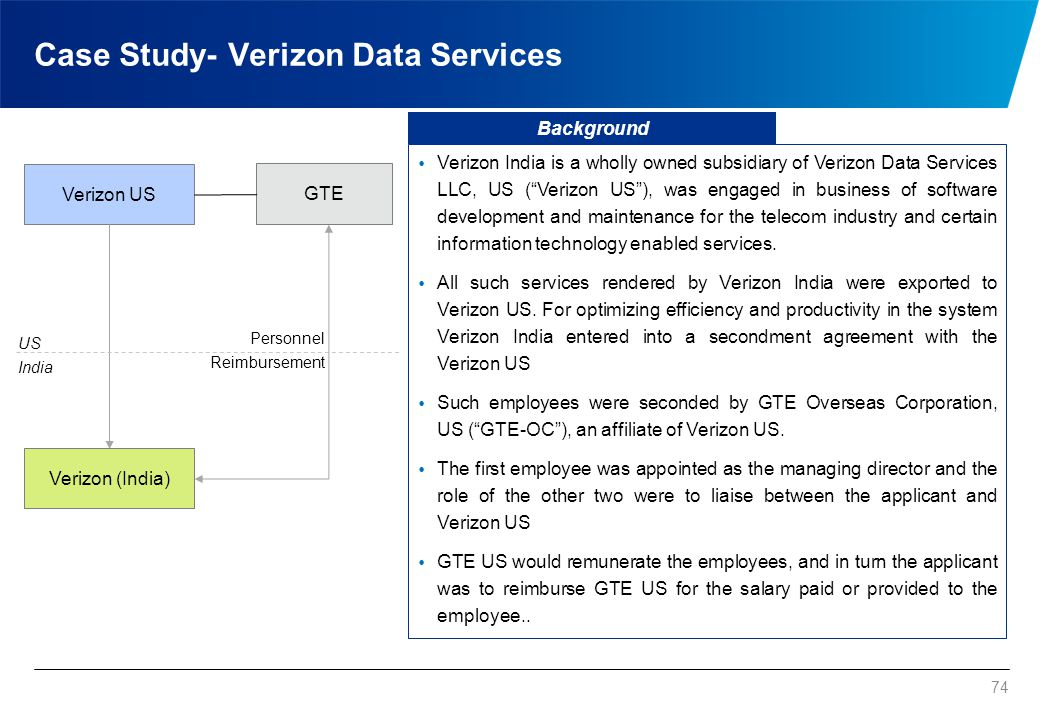 Verizon US GTE India US Reimbursement Personnel Case Study- Verizon Data Services Verizon (India) Background  Verizon India is a wholly owned subsidi
