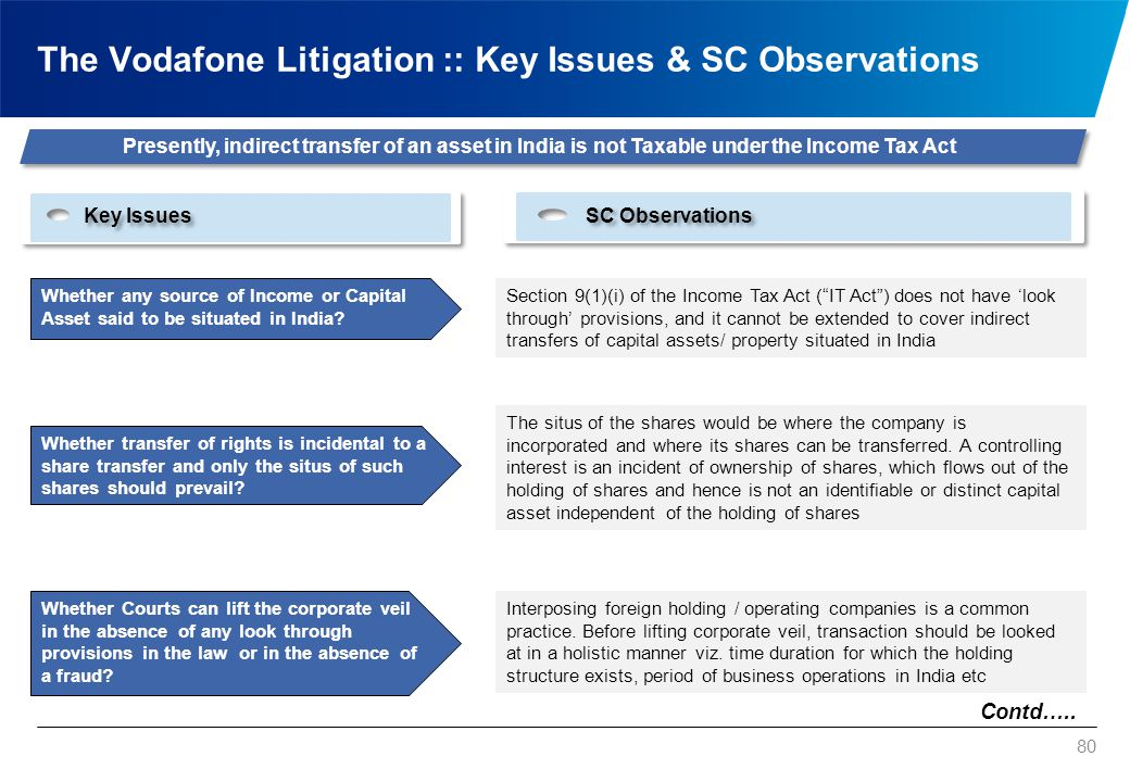 The Vodafone Litigation :: Key Issues & SC Observations 80 Presently, indirect transfer of an asset in India is not Taxable under the Income Tax Act W
