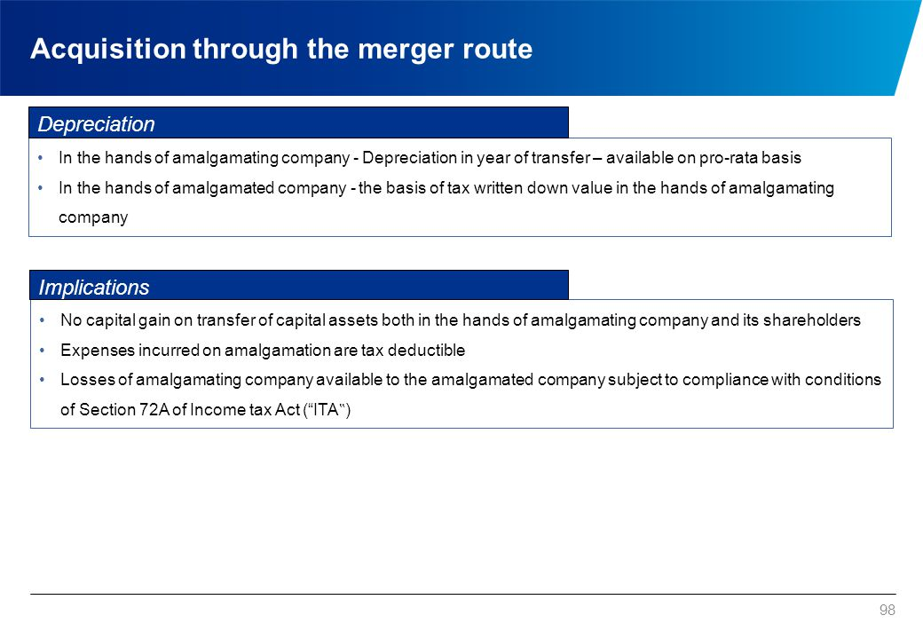 Acquisition through the merger route 98 In the hands of amalgamating company - Depreciation in year of transfer – available on pro-rata basis In the h