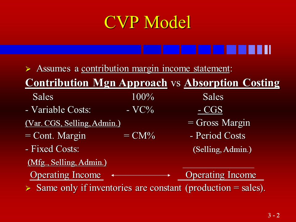 3 - 2 CVP Model  Assumes a contribution margin income statement: Contribution Mgn Approach vs Absorption Costing Sales 100% Sales Sales 100% Sales - Variable Costs: - VC% - CGS (Var.