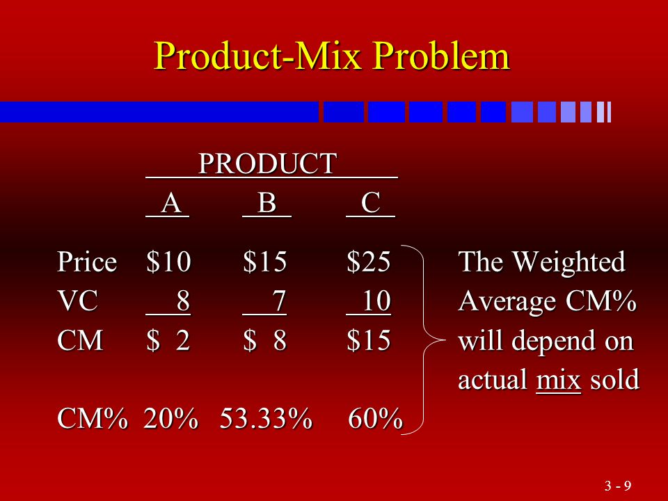 3 - 9 Product-Mix Problem PRODUCT PRODUCT A B C A B C Price $10 $15 $25The Weighted VC 8 7 10Average CM% CM $ 2 $ 8 $15will depend on actual mix sold CM% 20% 53.33% 60%