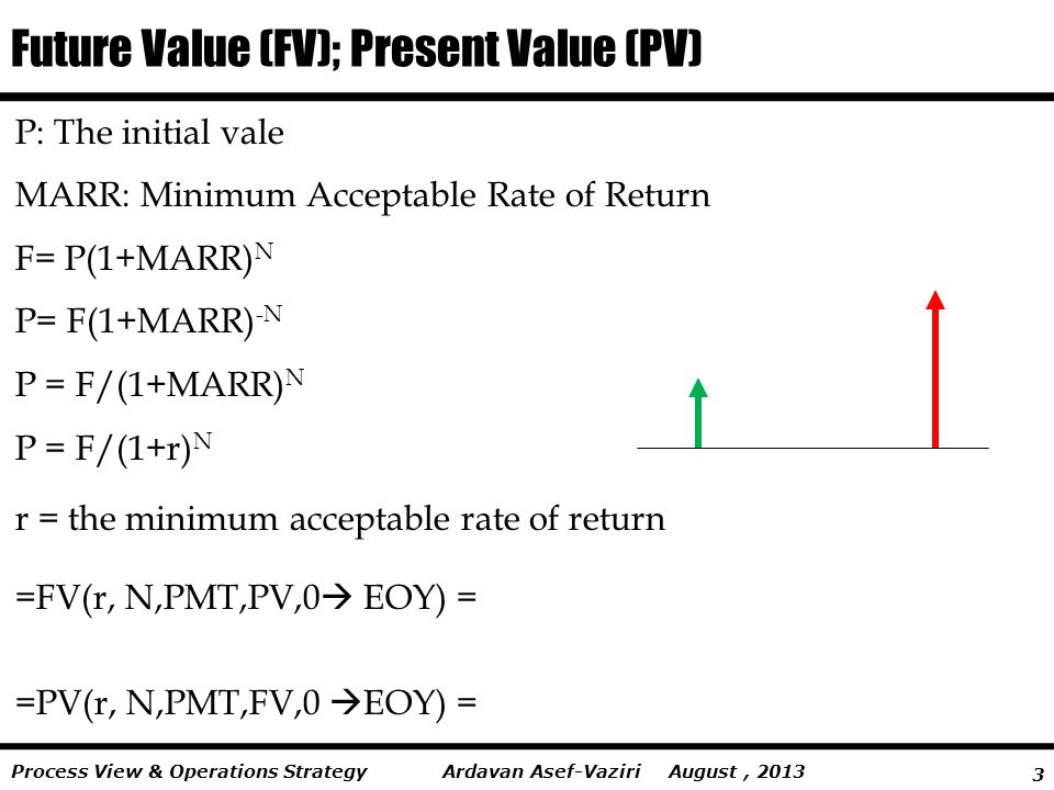 3 Ardavan Asef-Vaziri August, 2013Process View & Operations Strategy Future Value (FV); Present Value (PV) P: The initial vale MARR: Minimum Acceptable Rate of Return F= P(1+MARR) N P= F(1+MARR) -N P = F/(1+MARR) N P = F/(1+r) N r = the minimum acceptable rate of return =FV(r, N,PMT,PV,0  EOY) = =PV(r, N,PMT,FV,0  EOY) =