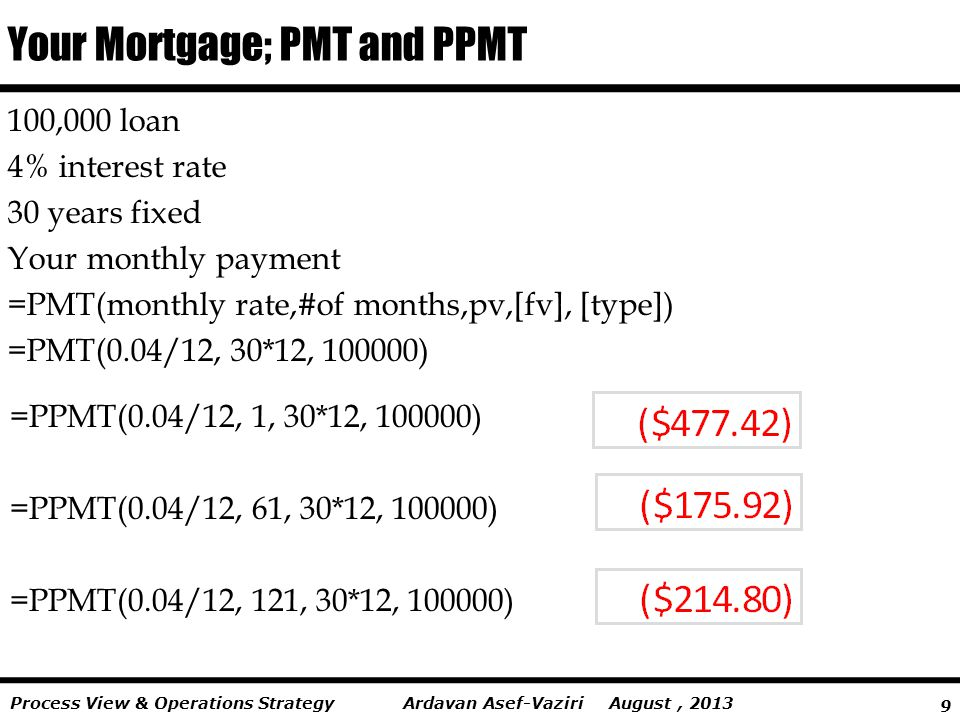 9 Ardavan Asef-Vaziri August, 2013Process View & Operations Strategy Your Mortgage; PMT and PPMT 100,000 loan 4% interest rate 30 years fixed Your monthly payment =PMT(monthly rate,#of months,pv,[fv], [type]) =PMT(0.04/12, 30*12, 100000) =PPMT(0.04/12, 1, 30*12, 100000) =PPMT(0.04/12, 61, 30*12, 100000) =PPMT(0.04/12, 121, 30*12, 100000)