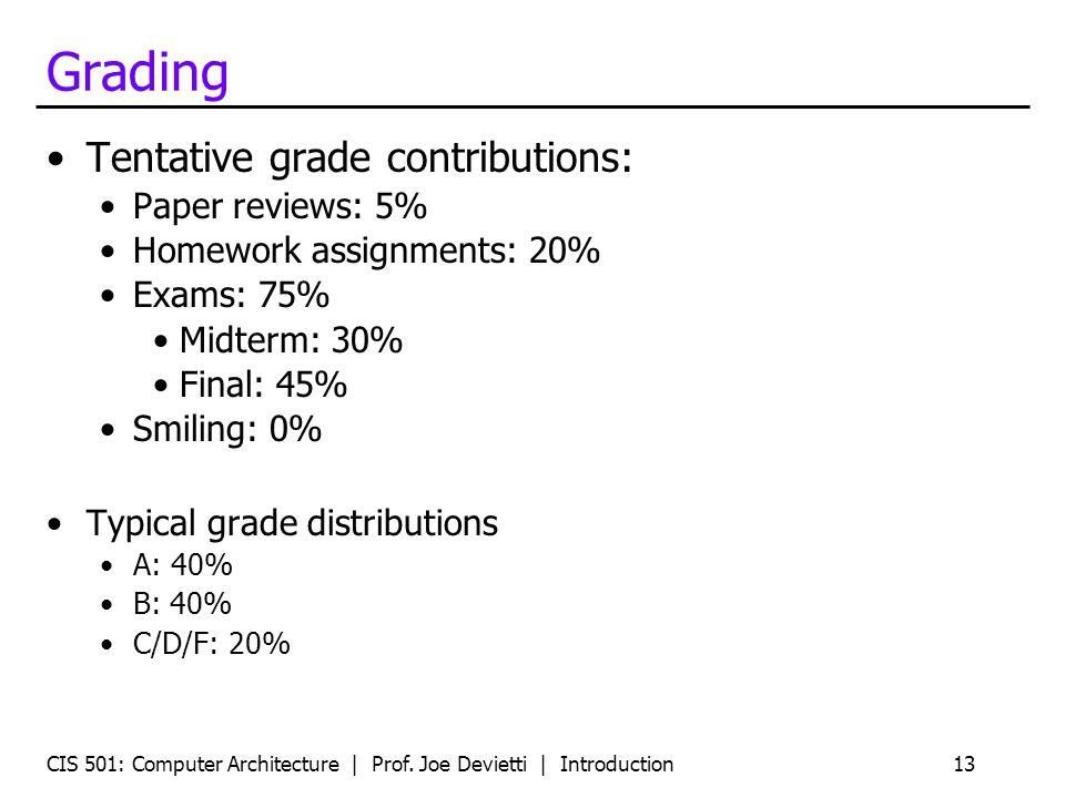 Grading Tentative grade contributions: Paper reviews: 5% Homework assignments: 20% Exams: 75% Midterm: 30% Final: 45% Smiling: 0% Typical grade distri