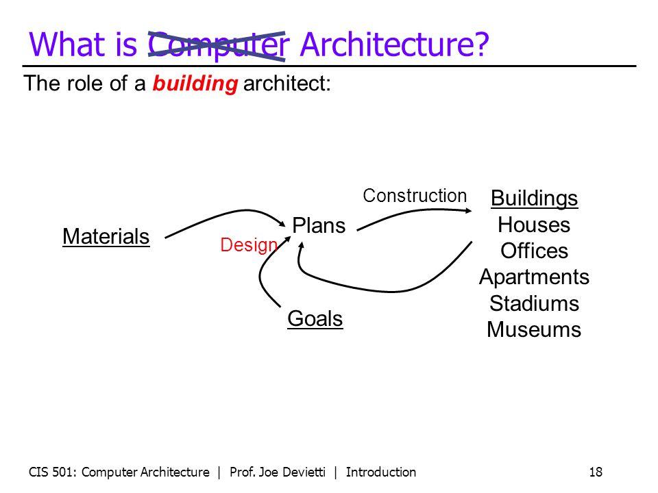 CIS 501: Computer Architecture | Prof. Joe Devietti | Introduction18 What is Computer Architecture? Plans The role of a building architect: Materials