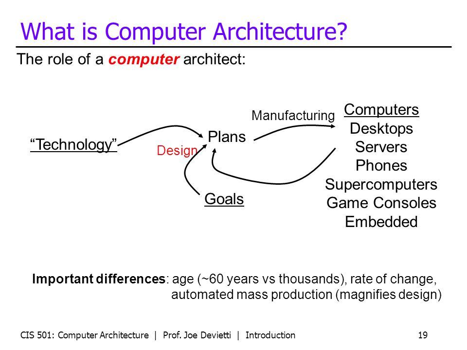 "CIS 501: Computer Architecture | Prof. Joe Devietti | Introduction19 What is Computer Architecture? The role of a computer architect: ""Technology"" Goa"