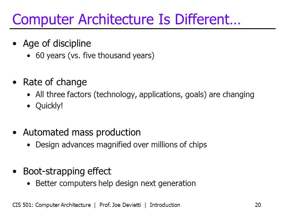 CIS 501: Computer Architecture | Prof. Joe Devietti | Introduction20 Computer Architecture Is Different… Age of discipline 60 years (vs. five thousand