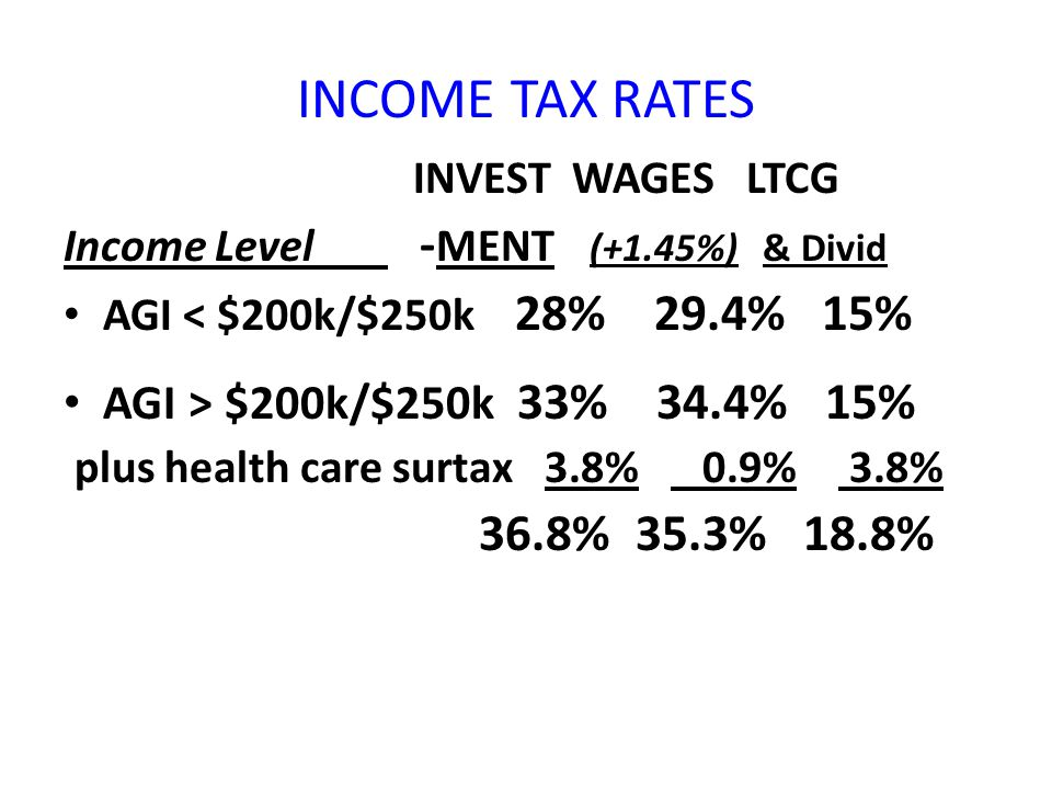 INCOME TAX RATES INVEST WAGES LTCG Income Level - MENT (+1.45%) & Divid AGI < $200k/$250k 28% 29.4% 15% AGI > $200k/$250k 33% 34.4% 15% plus health ca