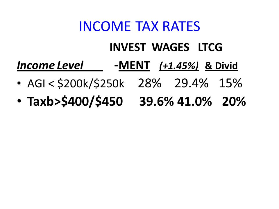 INCOME TAX RATES INVEST WAGES LTCG Income Level - MENT (+1.45%) & Divid AGI < $200k/$250k 28% 29.4% 15% Taxb>$400/$450 39.6% 41.0% 20%
