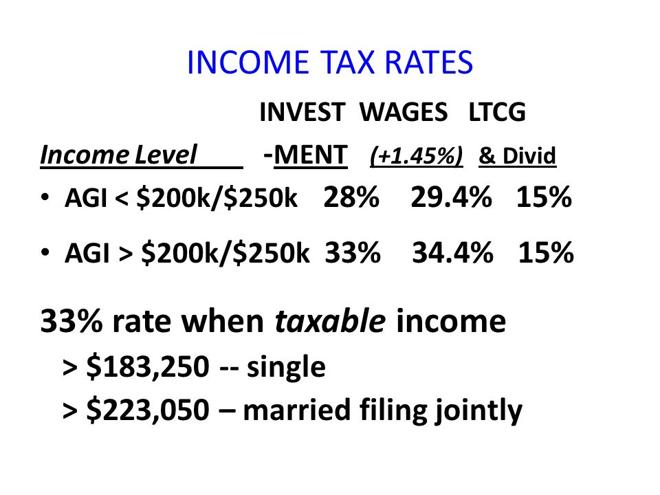 INCOME TAX RATES INVEST WAGES LTCG Income Level - MENT (+1.45%) & Divid AGI < $200k/$250k 28% 29.4% 15% AGI > $200k/$250k 33% 34.4% 15% 33% rate when taxable income > $183,250 -- single > $223,050 – married filing jointly