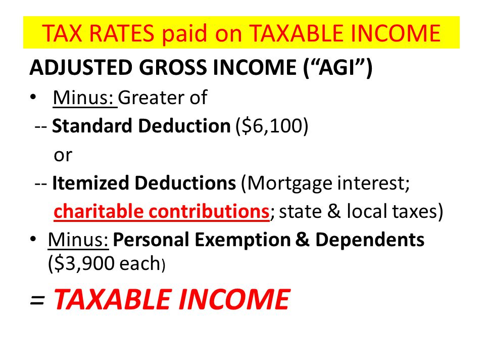 TAX RATES paid on TAXABLE INCOME ADJUSTED GROSS INCOME ( AGI ) Minus: Greater of -- Standard Deduction ($6,100) or -- Itemized Deductions (Mortgage interest; charitable contributions; state & local taxes) Minus: Personal Exemption & Dependents ($3,900 each ) = TAXABLE INCOME