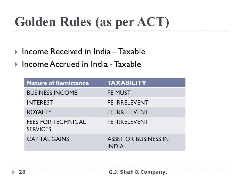 Golden Rules (as per ACT) G.J.