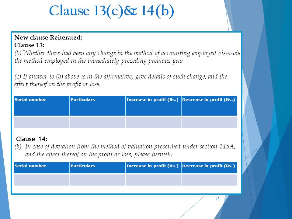 Clause 13(c)& 14(b) 18 New clause Reiterated; Clause 13: (b) Whether there had been any change in the method of accounting employed vis-a-vis the meth
