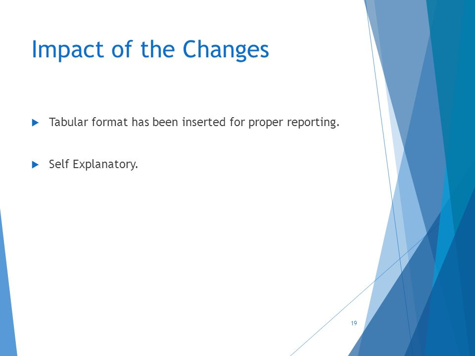 Impact of the Changes  Tabular format has been inserted for proper reporting.  Self Explanatory. 19