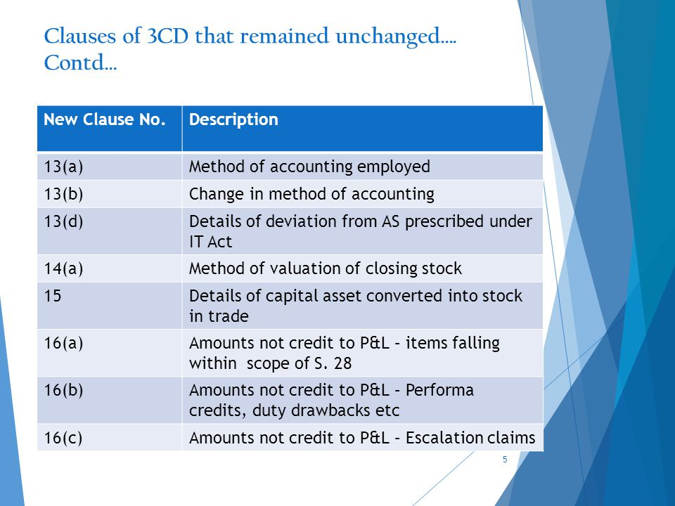 Impact of the Changes  Old Form 3CD required reporting on compliance with TDS provisions only.