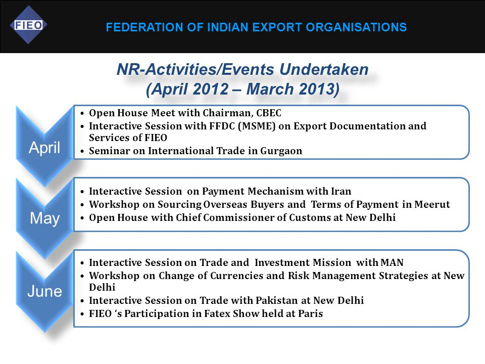 FEDERATION OF INDIAN EXPORT ORGANISATIONS NR-Activities/Events Undertaken (April 2012 – March 2013) April Open House Meet with Chairman, CBEC Interactive Session with FFDC (MSME) on Export Documentation and Services of FIEO Seminar on International Trade in Gurgaon May Interactive Session on Payment Mechanism with Iran Workshop on Sourcing Overseas Buyers and Terms of Payment in Meerut Open House with Chief Commissioner of Customs at New Delhi June Interactive Session on Trade and Investment Mission with MAN Workshop on Change of Currencies and Risk Management Strategies at New Delhi Interactive Session on Trade with Pakistan at New Delhi FIEO 's Participation in Fatex Show held at Paris