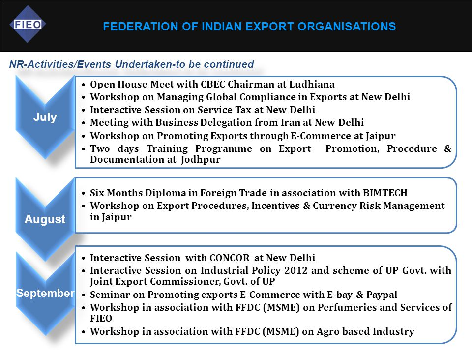 FEDERATION OF INDIAN EXPORT ORGANISATIONS NR-Activities/Events Undertaken-to be continued July Open House Meet with CBEC Chairman at Ludhiana Workshop on Managing Global Compliance in Exports at New Delhi Interactive Session on Service Tax at New Delhi Meeting with Business Delegation from Iran at New Delhi Workshop on Promoting Exports through E-Commerce at Jaipur Two days Training Programme on Export Promotion, Procedure & Documentation at Jodhpur August Six Months Diploma in Foreign Trade in association with BIMTECH Workshop on Export Procedures, Incentives & Currency Risk Management in Jaipur September Interactive Session with CONCOR at New Delhi Interactive Session on Industrial Policy 2012 and scheme of UP Govt.