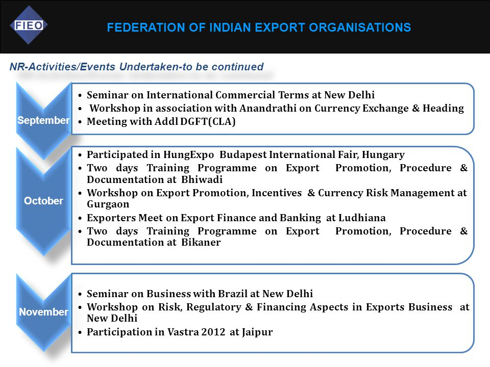 FEDERATION OF INDIAN EXPORT ORGANISATIONS NR-Activities/Events Undertaken-to be continued September Seminar on International Commercial Terms at New Delhi Workshop in association with Anandrathi on Currency Exchange & Heading Meeting with Addl DGFT(CLA) October Participated in HungExpo Budapest International Fair, Hungary Two days Training Programme on Export Promotion, Procedure & Documentation at Bhiwadi Workshop on Export Promotion, Incentives & Currency Risk Management at Gurgaon Exporters Meet on Export Finance and Banking at Ludhiana Two days Training Programme on Export Promotion, Procedure & Documentation at Bikaner November Seminar on Business with Brazil at New Delhi Workshop on Risk, Regulatory & Financing Aspects in Exports Business at New Delhi Participation in Vastra 2012 at Jaipur