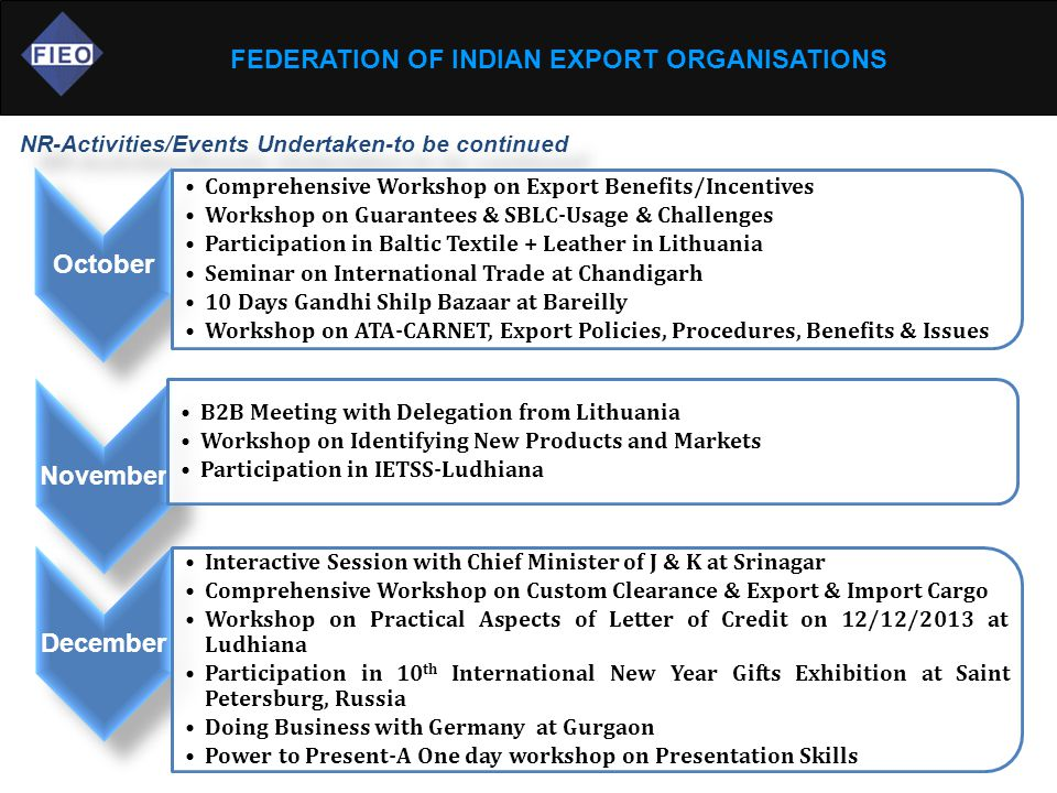 FEDERATION OF INDIAN EXPORT ORGANISATIONS NR-Activities/Events Undertaken-to be continued October Comprehensive Workshop on Export Benefits/Incentives