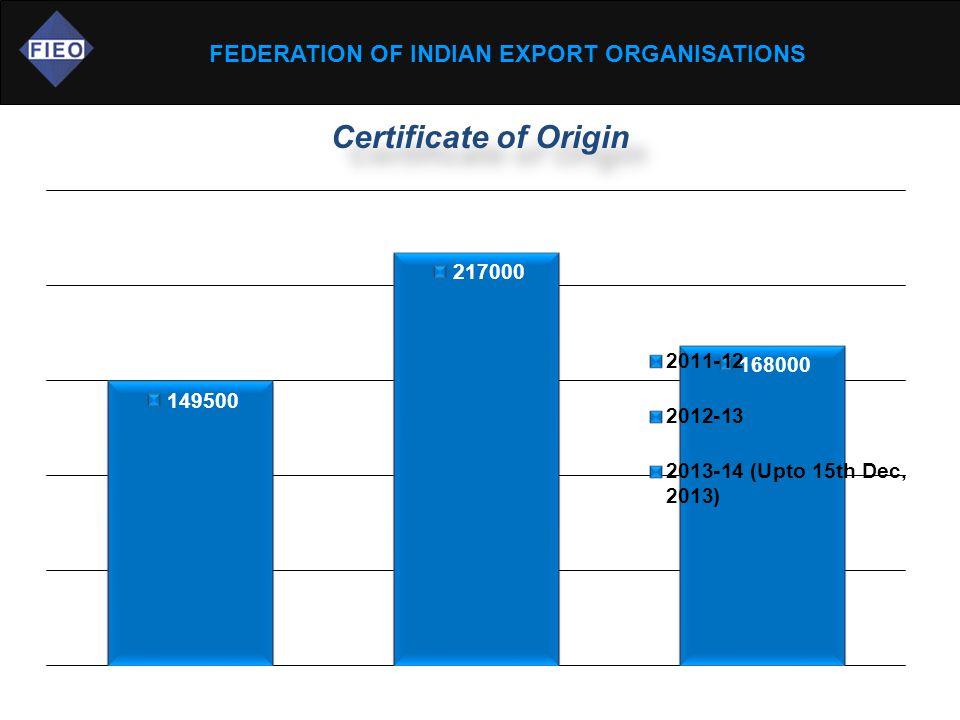 FEDERATION OF INDIAN EXPORT ORGANISATIONS Certificate of Origin