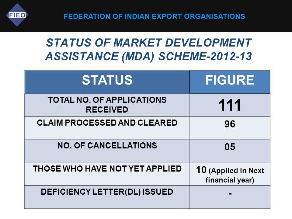 FEDERATION OF INDIAN EXPORT ORGANISATIONS STATUS OF MARKET DEVELOPMENT ASSISTANCE (MDA) SCHEME-2012-13 STATUSFIGURE TOTAL NO.