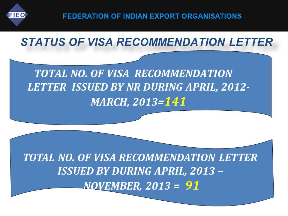 STATUS OF VISA RECOMMENDATION LETTER TOTAL NO.