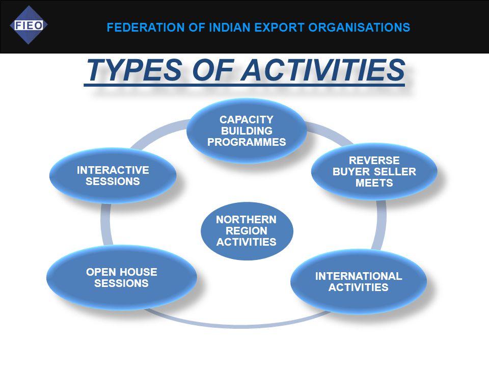 FEDERATION OF INDIAN EXPORT ORGANISATIONS TYPES OF ACTIVITIES NORTHERN REGION ACTIVITIES CAPACITY BUILDING PROGRAMMES REVERSE BUYER SELLER MEETS INTER