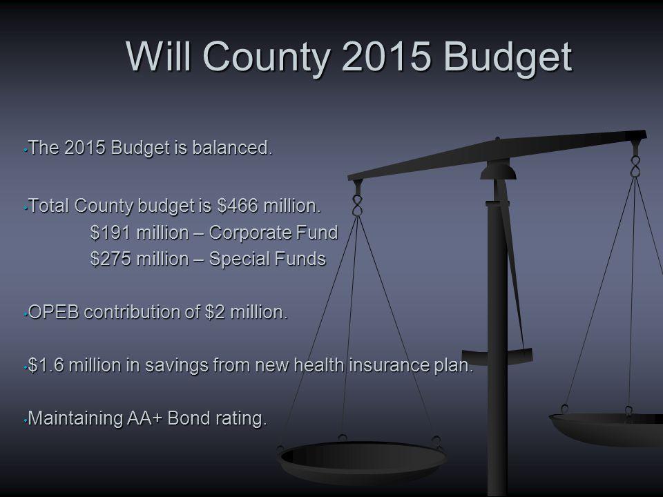 The 2015 Budget is balanced.The 2015 Budget is balanced.