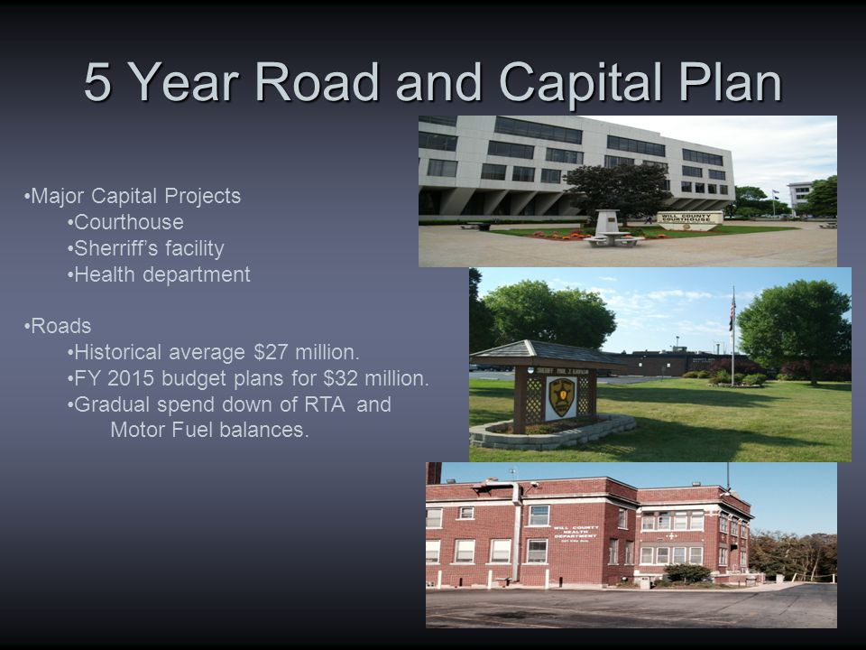 5 Year Road and Capital Plan Major Capital Projects Courthouse Sherriff's facility Health department Roads Historical average $27 million.