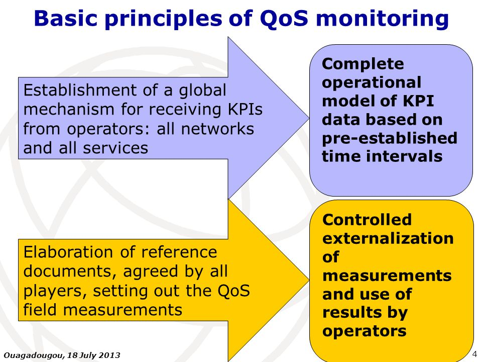 Basic principles of QoS monitoring Establishment of a global mechanism for receiving KPIs from operators: all networks and all services Elaboration of reference documents, agreed by all players, setting out the QoS field measurements Complete operational model of KPI data based on pre-established time intervals Controlled externalization of measurements and use of results by operators 4 Ouagadougou, 18 July 2013
