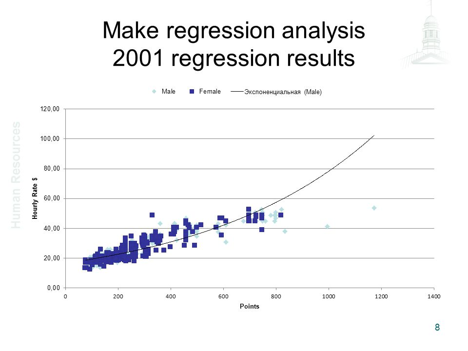Positioning of female job classes Compare positioning of all job classes with female gender predominance to regression curve Only the female job classes below the regression line are adjusted UP TO the regression results only Male job classes below the regression line are NOT adjusted All job classes (male and female) above the regression line are NOT adjusted Neutral job classes are not even considered 9 Human Resources